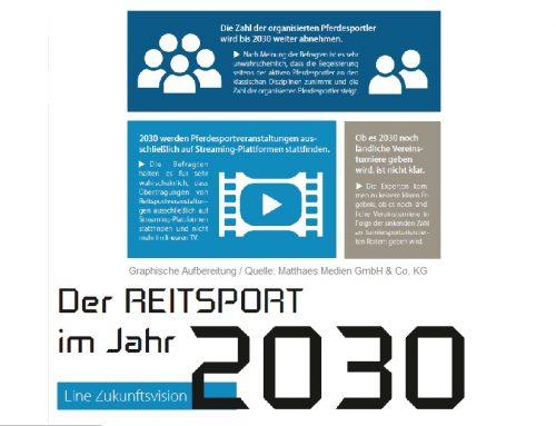 Der Reitsport im Jahr 2030 – Eine Zukunftsversion