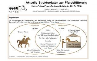 Poster Göttinger Pferdetage 2018