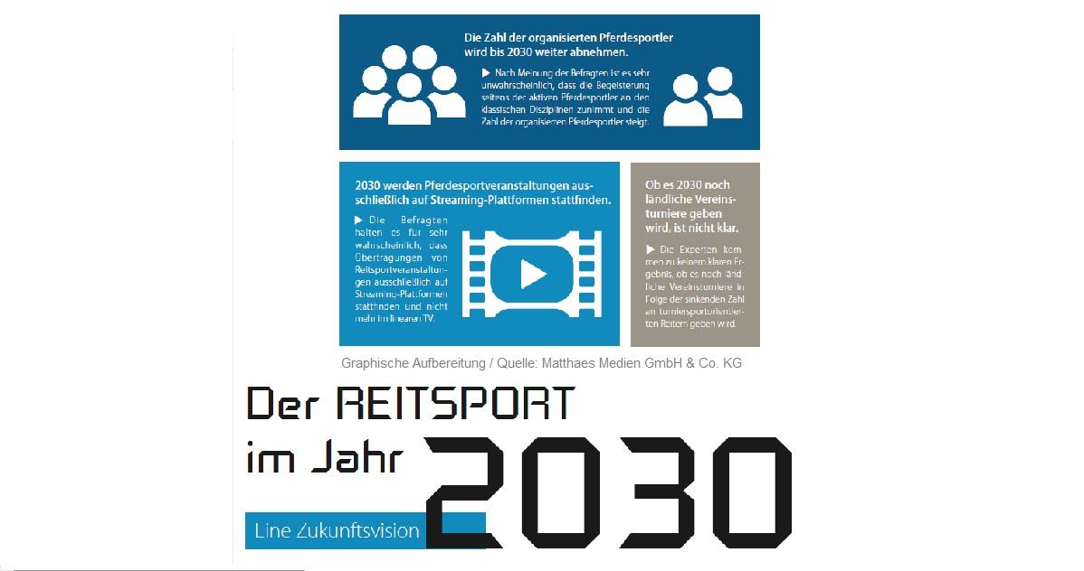 Der Reitsport im Jahr 2030 - Eine Zukunftsversion - Matthaes Medien GmbH & Co. KG
