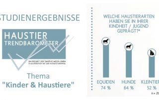 Haustier-Trendbarometer_Kinder und Haustiere 1200x670